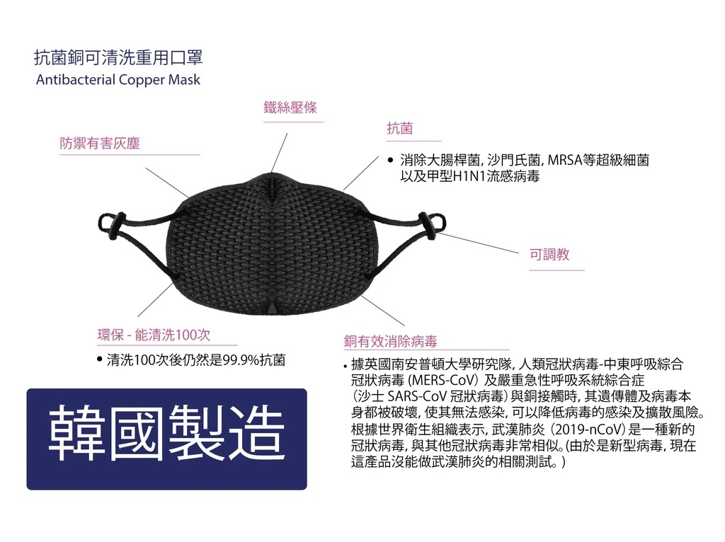Sunna Character抗菌銅可清洗可重用口罩預購
